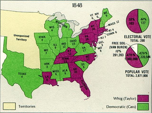 presidential election of 1848